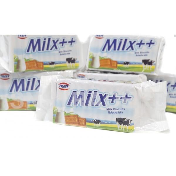 Milx++